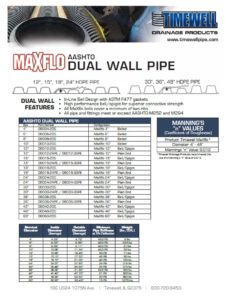 Timewell HDPE MaXflo AASHTO Dual Wall Pipe Specifications & Standards
