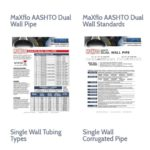 Timewell HDPE Storm Water Drainage Product Submittals
